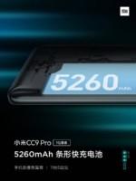 Цена Xiaomi Mi CC9 Pro (Mi Note 10)